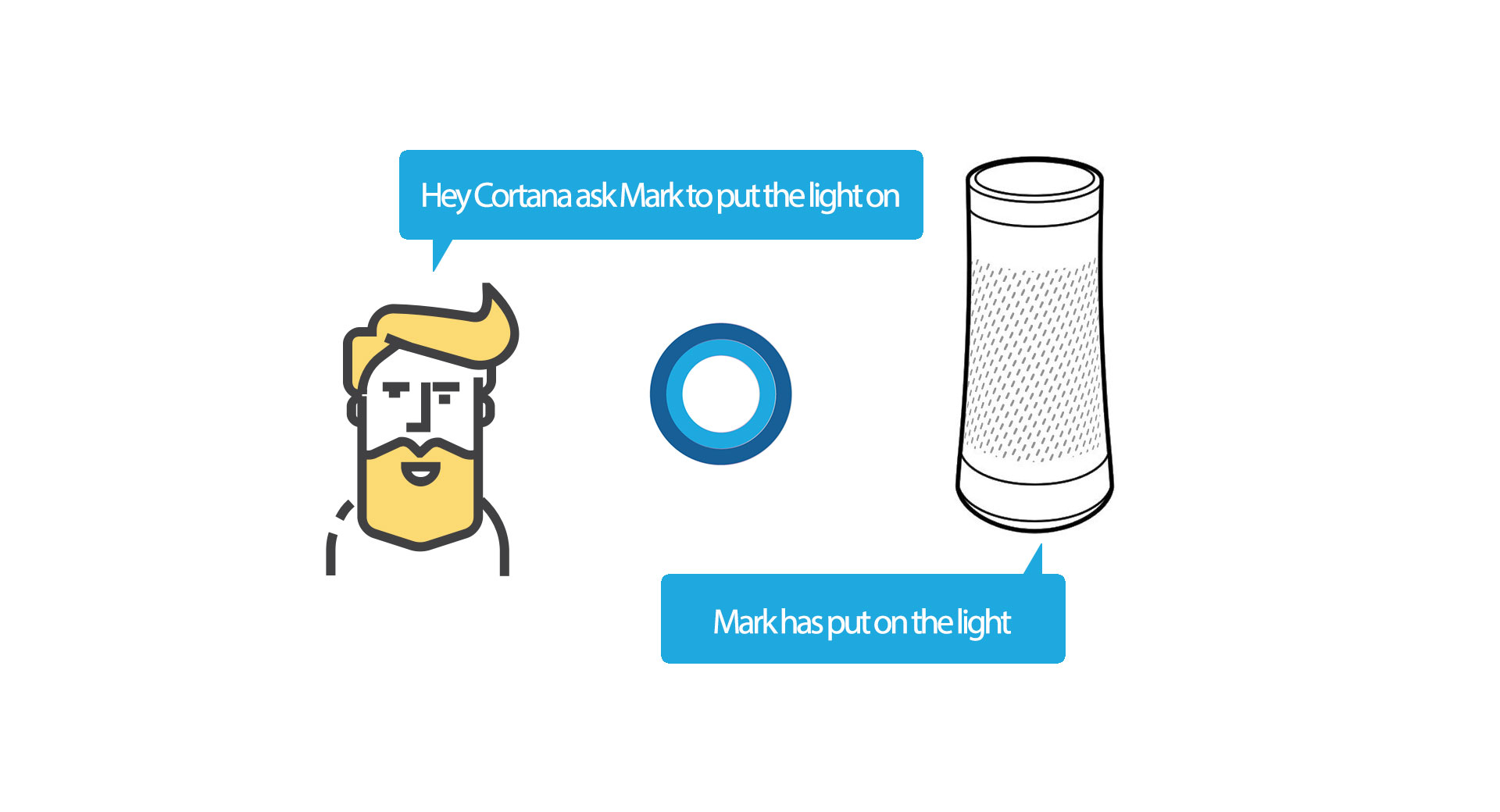 Create an Intelligent Chatbot for Cortana